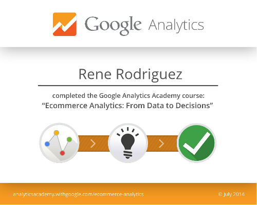 Ecommerce Analytics: From Data to Decisions. Rene Rodriguez