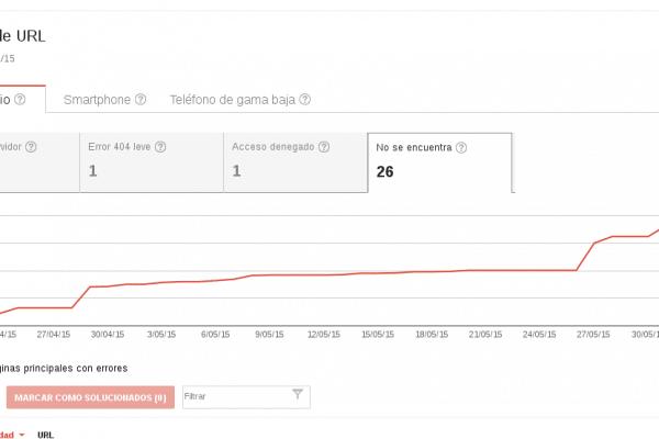 Cómo optimizar Googlebot para el SEO